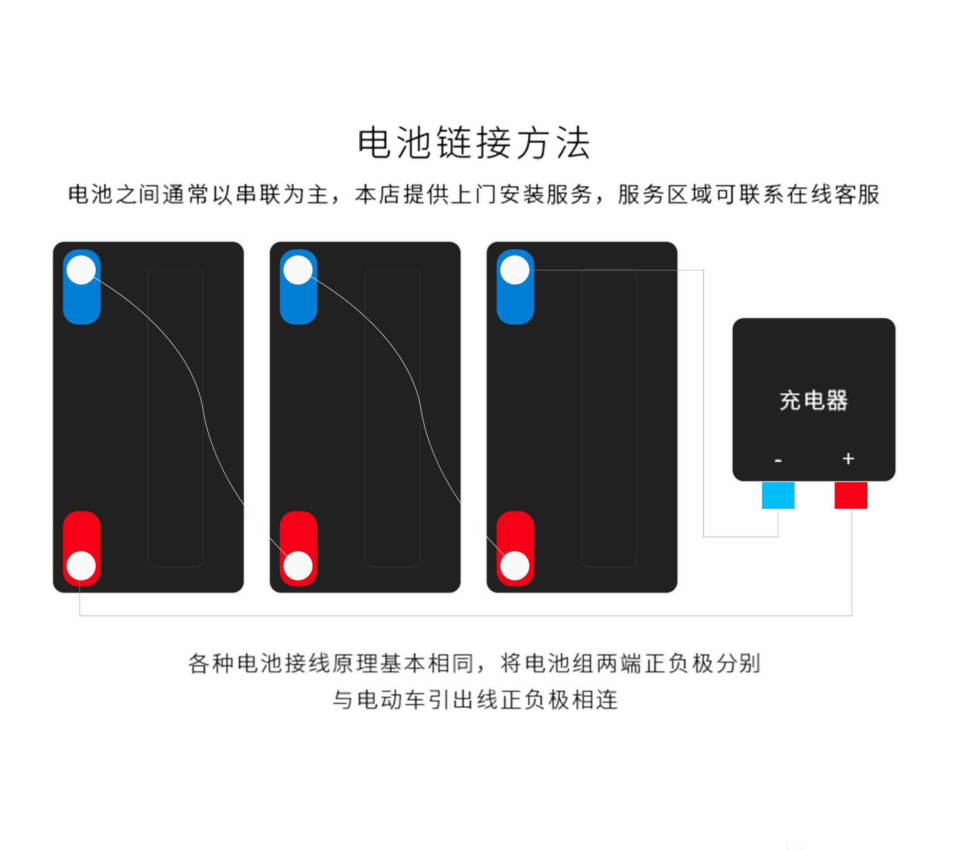 电动车电池|电动车电池价格|电动车电池代理加盟|电动车电池排行榜|旭派电池|旭派